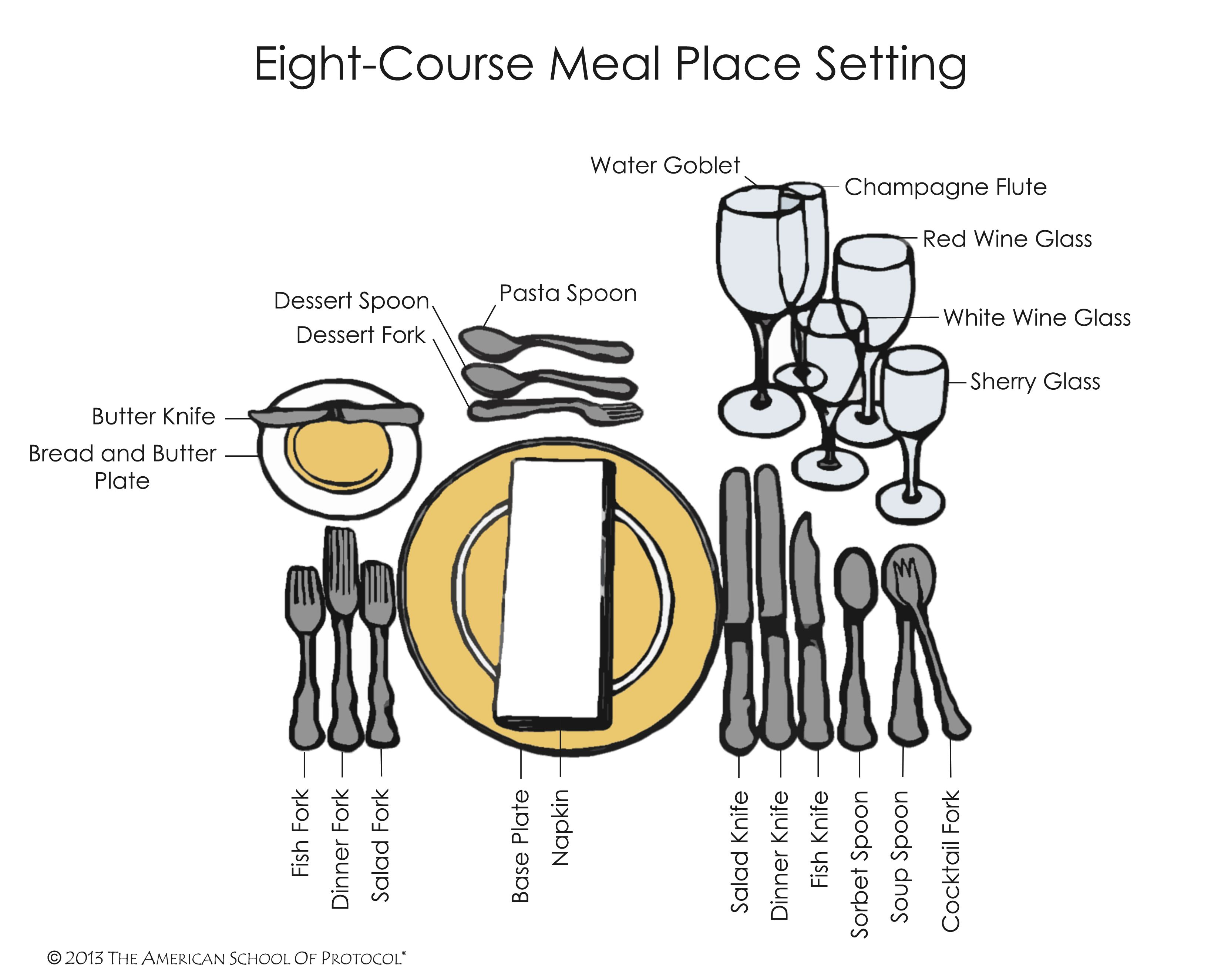 Eight Course Meal Place SettingKnow The Table