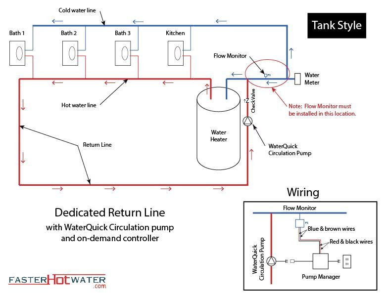 Residential Plumbing Diagrams Hot Water Circulation