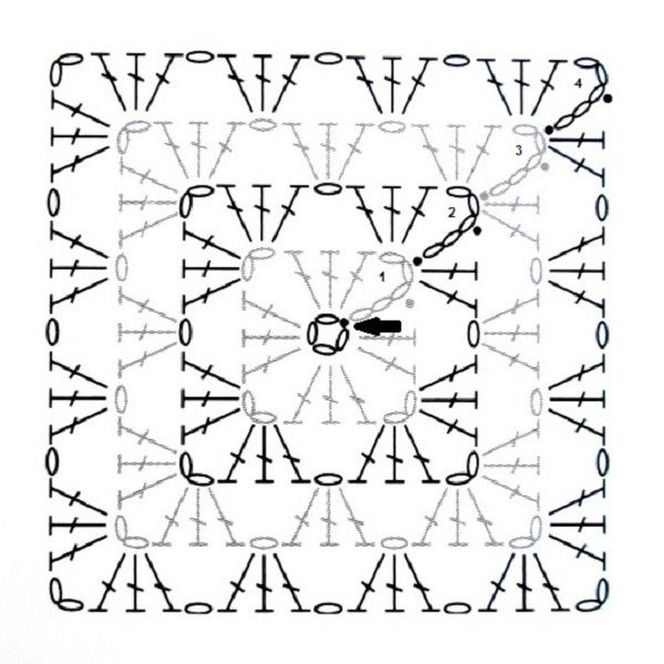 Crochet Granny Square Diagram 2004 Honda Odyssey Headlight Wiring Understanding Diagrams The Key To Breaking Code Traditional