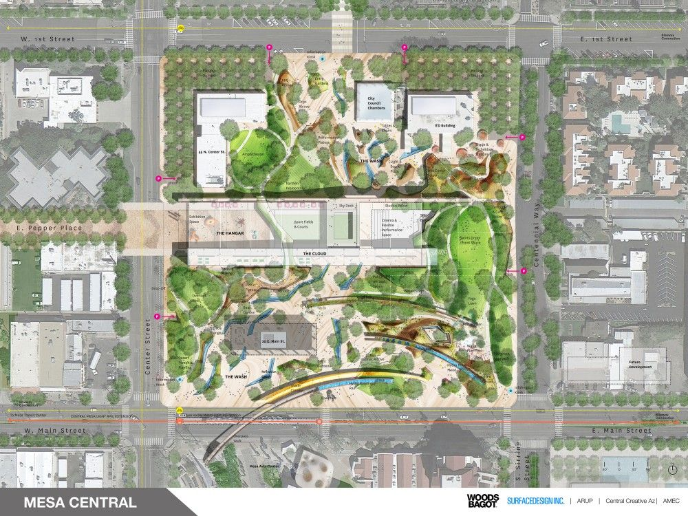 Gallery Of Final Design Concepts Unveiled For Arizona S Mesa City Center 23 Landscape Architecture Plan Landscape Concept Landscape Plans