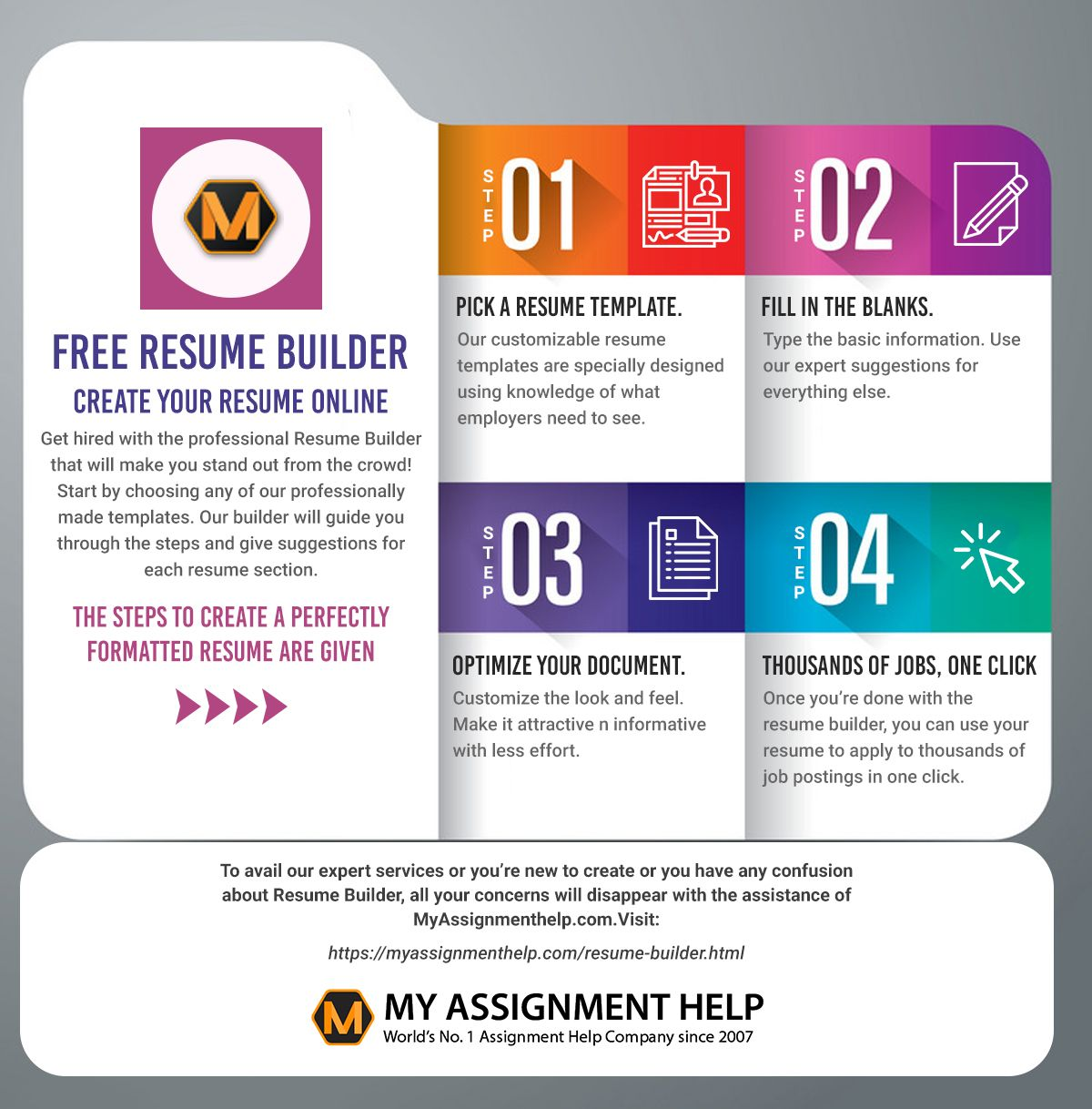 Incredible Features Of Resume Writing Service Online in