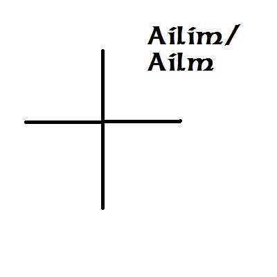 Image result for celtic ailm ogham