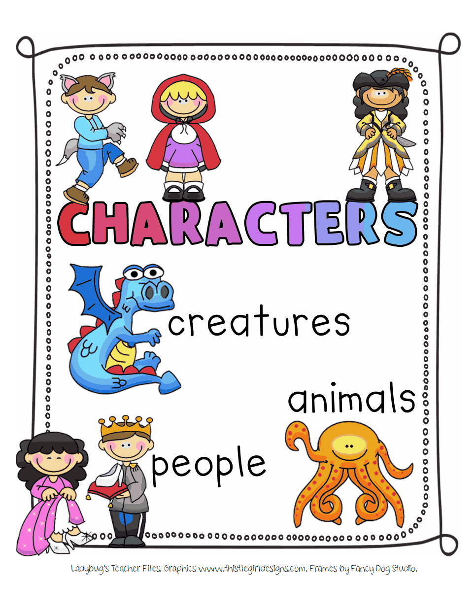 Character Poster pdf | Teaching: Reading & Writing | Story elements