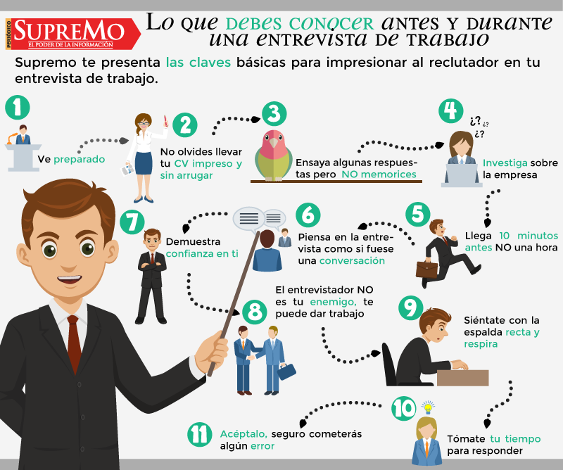 11 pasos que te ayudar u00e1n en tu entrevista de trabajo
