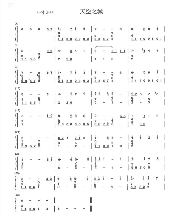 Pin By Fang Yu Lin On Kalimba Sheet Music Math