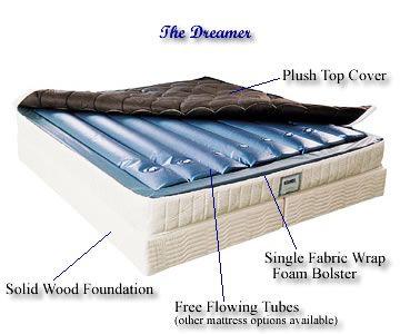 The Dream Softside Waterbed Sensa Waterbedland Waterbedswaterbedland Waterbeds Water Bed Water Bed Mattress Mattress