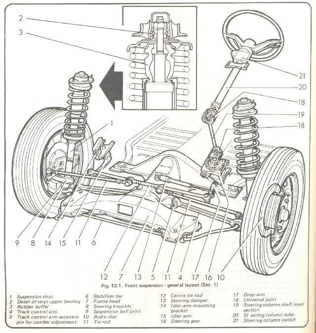 vw beetle front suspension diagram   34 wiring diagram