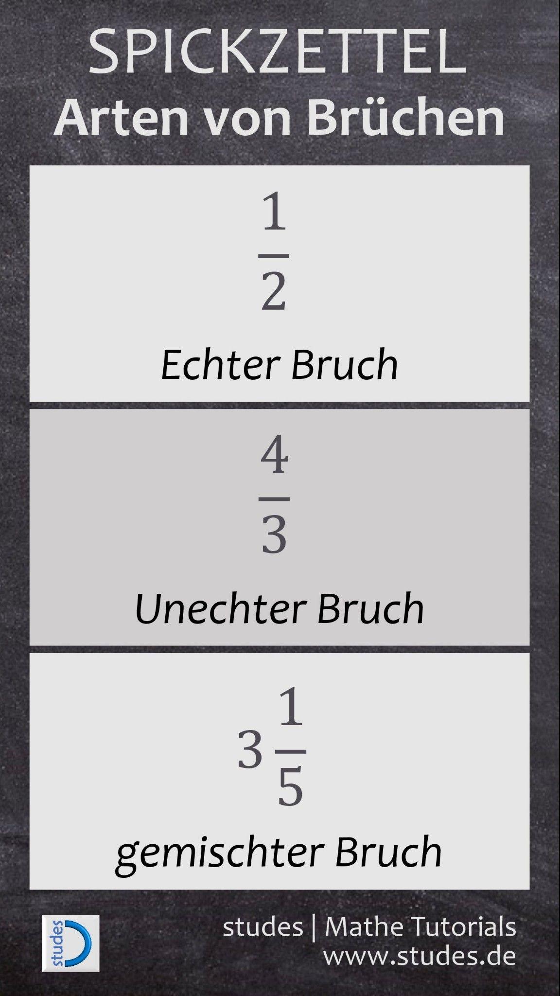 Arten von Brüchen: Echter Bruch, unechter Bruch und gemischter Bruch ...