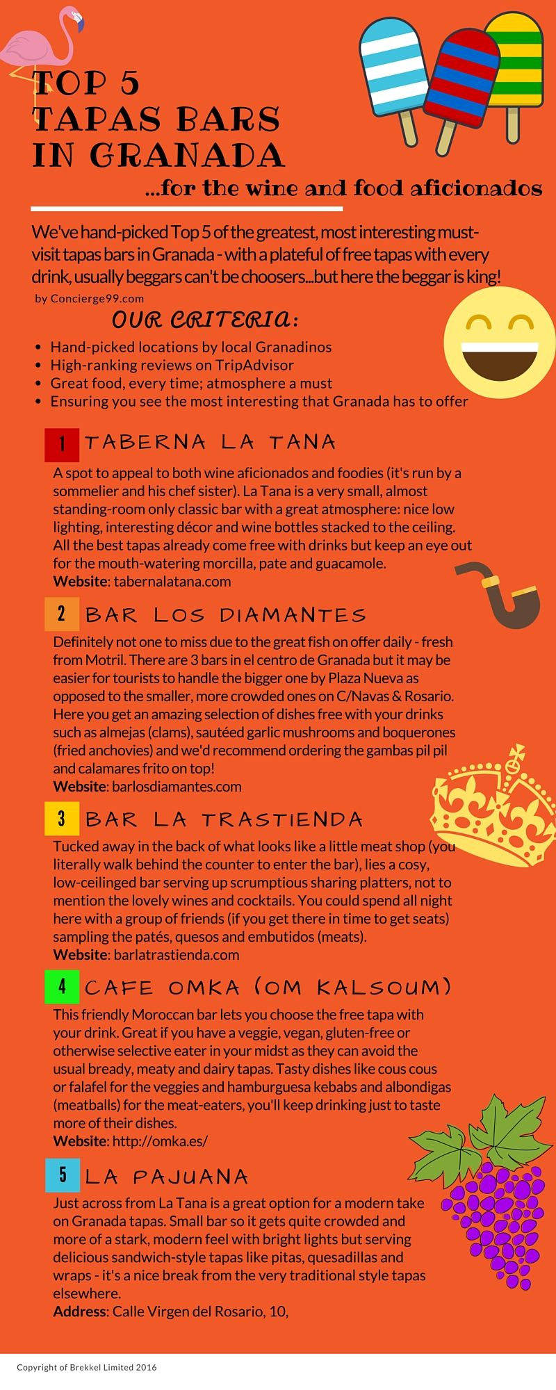 Top5 Best Tapas Bars In Granada Spain Where To Go For Delicious Free Tapas Well Included With Your Drink Granada Granada Spain Best Tapas