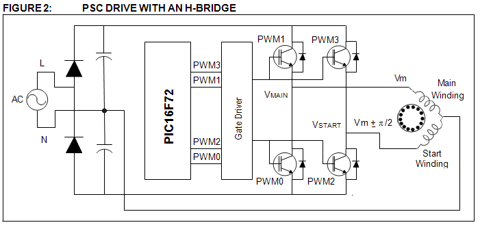 Introduction To Variable Frequency Drive Controller For Induction Motor Electronics Basics Induction Variables