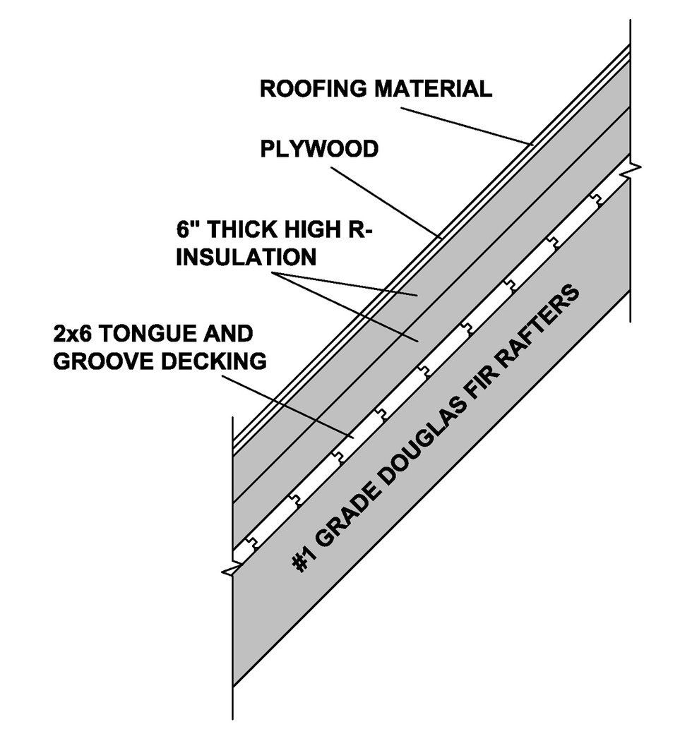 Insulation With Exposed Beam And Rafters Google Search Roof Insulation Post And Beam Roof Insulation Details