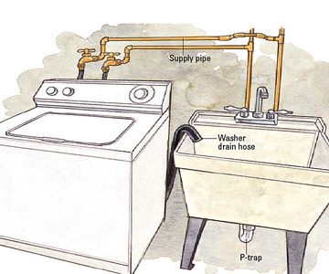 Hook up laundry sink