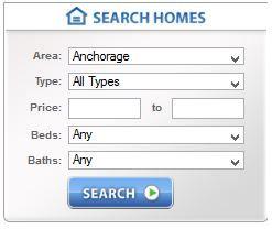 1530 E 27th Avenue Anchorage AK 99508