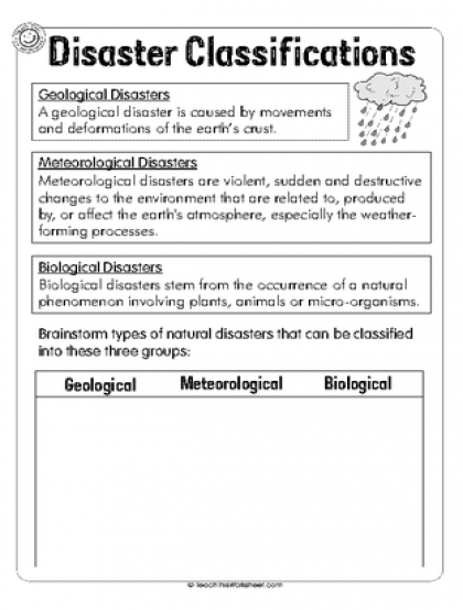 Disaster Classification (1pg) | school | Pinterest