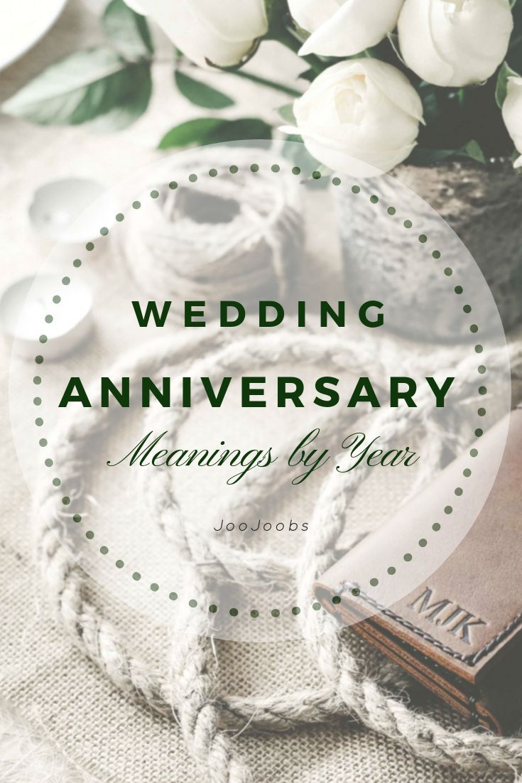 Wedding Anniversary Meanings by Year Read Before You Shop