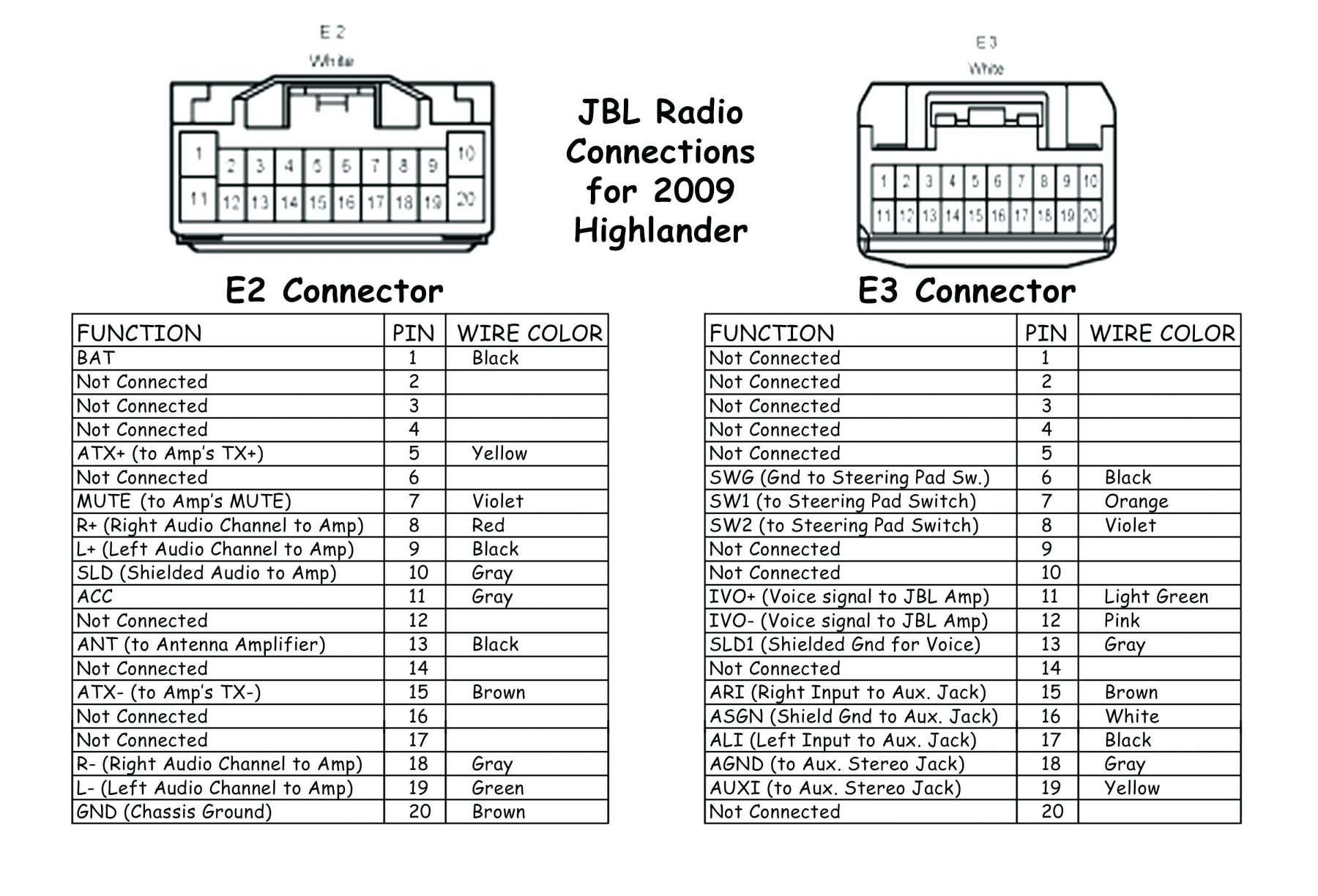 Sony Car Stereo Wiring Harness Diagram And Alpine Car