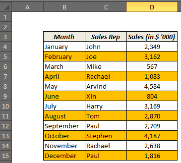 Highlight Every Other Row In Excel Using Conditional Formatting Excel Tutorials Excel Hacks Excel
