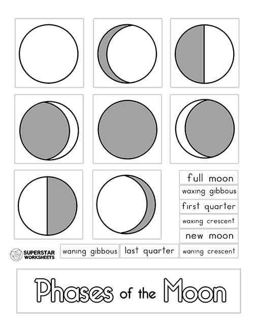 Free Moon Phases Worksheets And Activities For Homeschool Or Classroom Use Includes Free Moon Phases Coloring Pages Moon Phases Moon Activities Moon Lessons