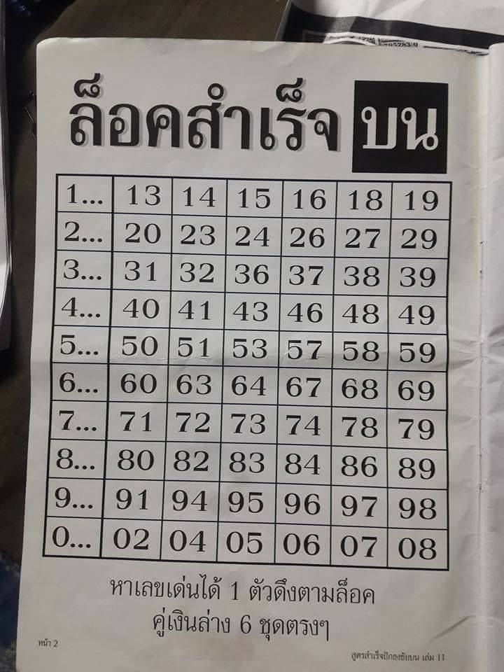 Thai Lottery Result Today Chart Online 2