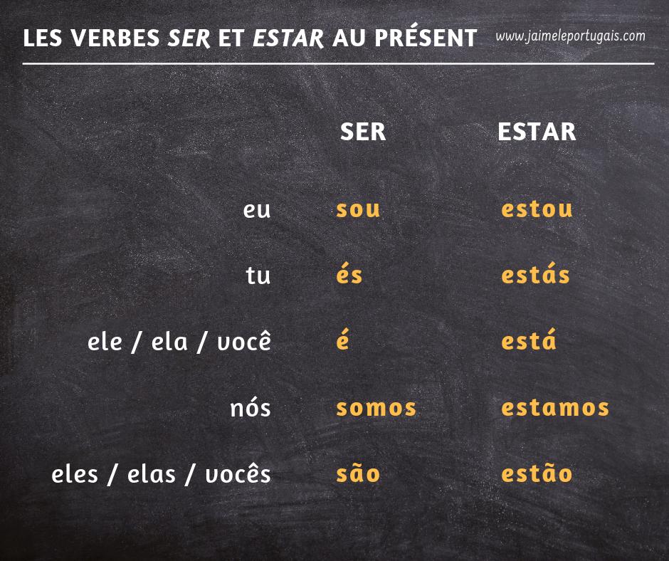 Les Verbes Ser Et Estar Conjugaison Au Present En Portugais Portugais Apprendre Le Portugais Langue Portugaise