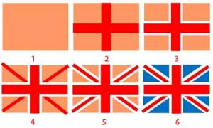 Dessiner le drapeau anglais tape par tape culture - Drapeau angleterre coloriage ...