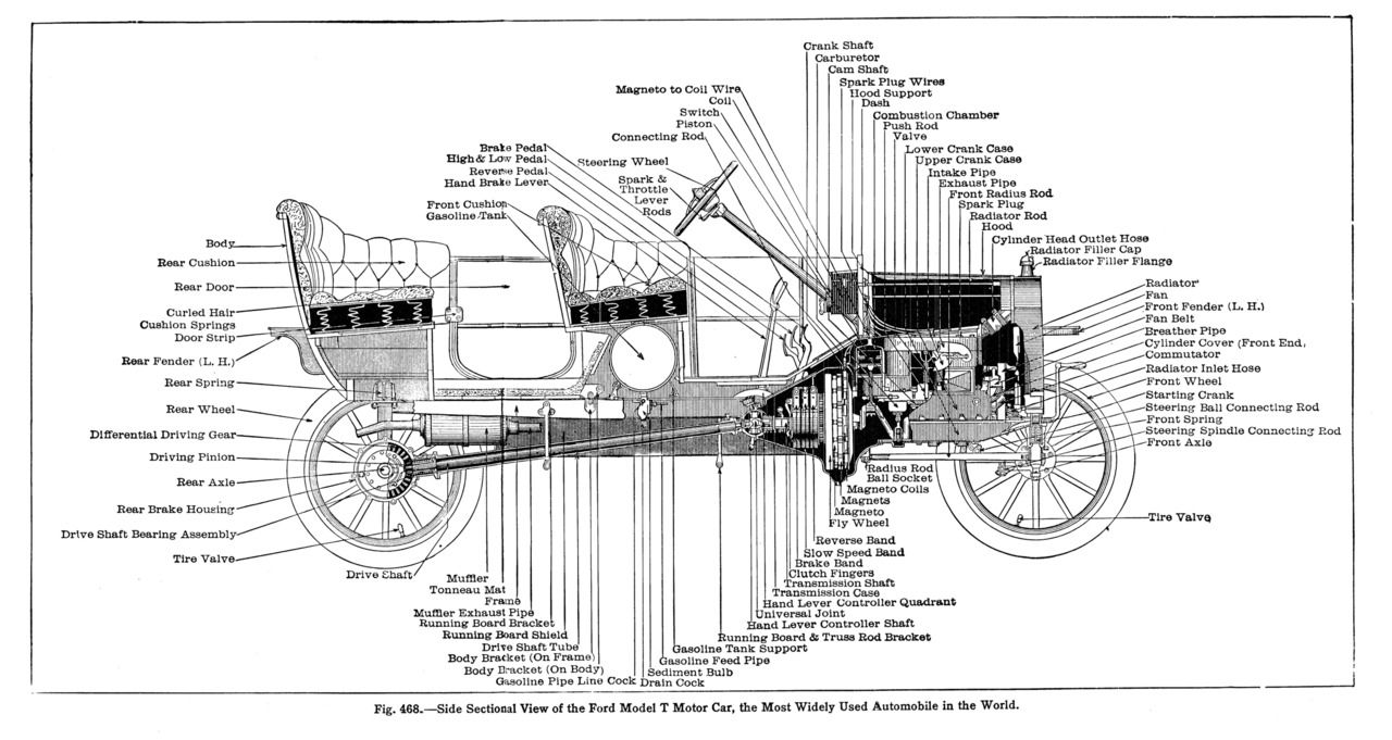 1915 ford model t wiring diagram general electric refrigerator motor vehicle best library 1914 automotive diagrams 1929