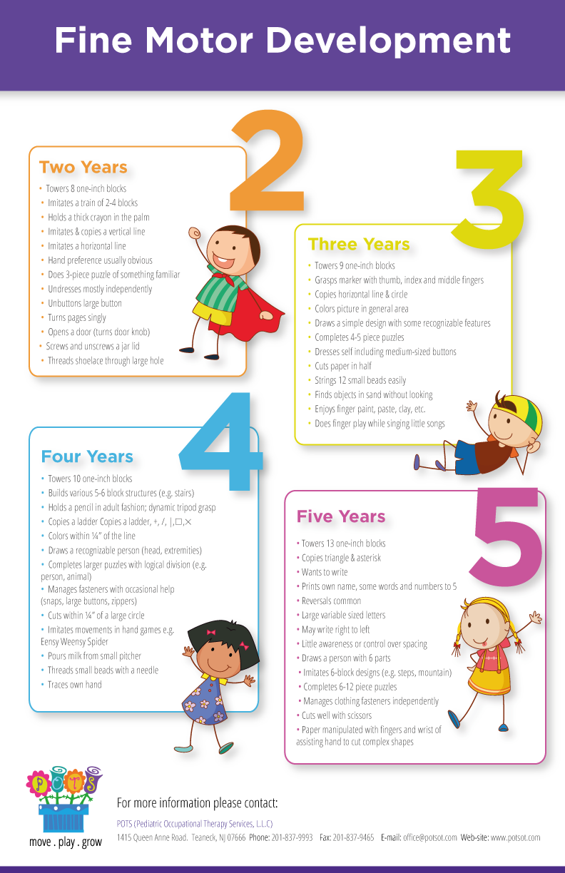 highlights of fine motor development ages 2 5