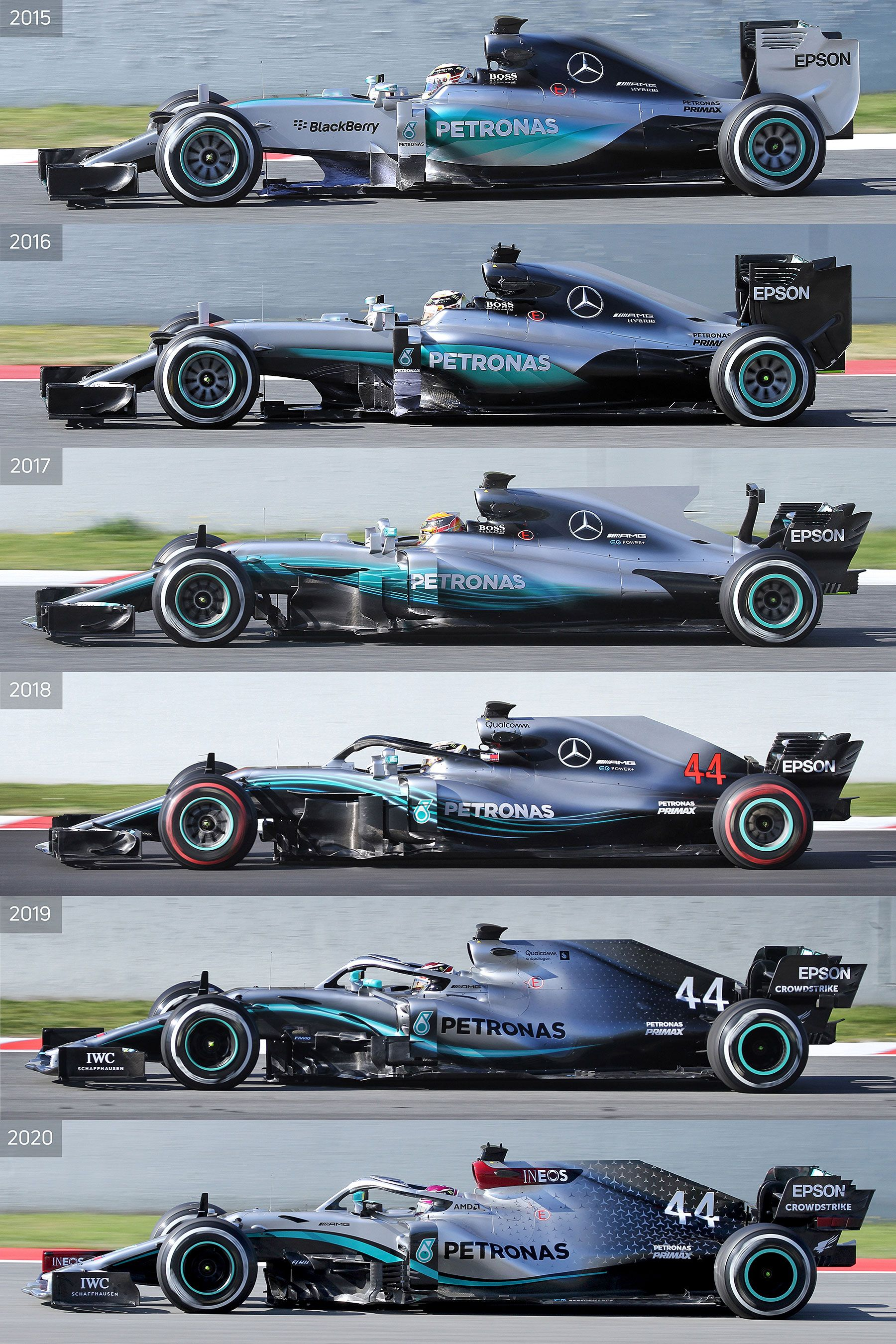 Barcelona Formula 1 Testing 2020 Day 4 5 6 Technical Analysis Carsten Riede Fotografie Formula 1 Car Formula 1 Mclaren Formula 1