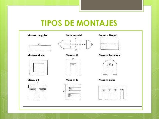 Estos son los tipos de montaje m s utilizados para mesas - Tipos de mesas ...