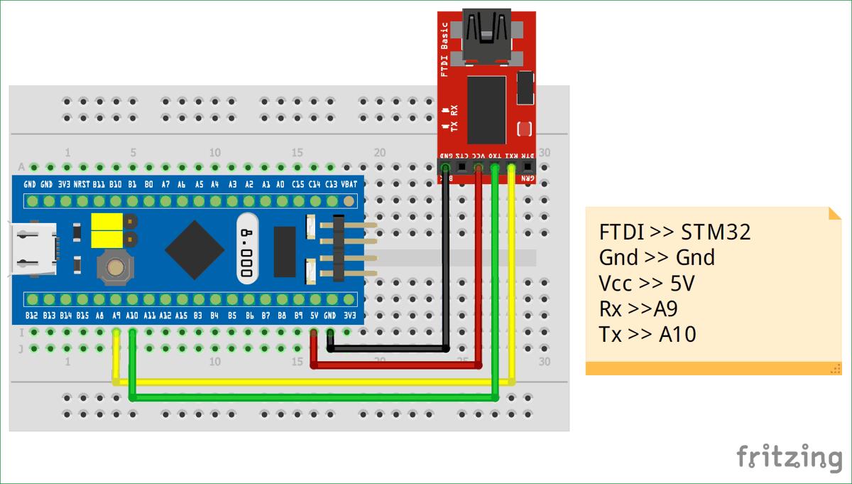 circuit diagram for blinking led using stm32 [ 1200 x 681 Pixel ]