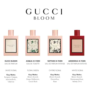 Gucci Bloom Ambrosia Di Fiori Eau De Parfum Intense For Her Gucci Sephora Eau De Parfum Perfume Recipes Bloom