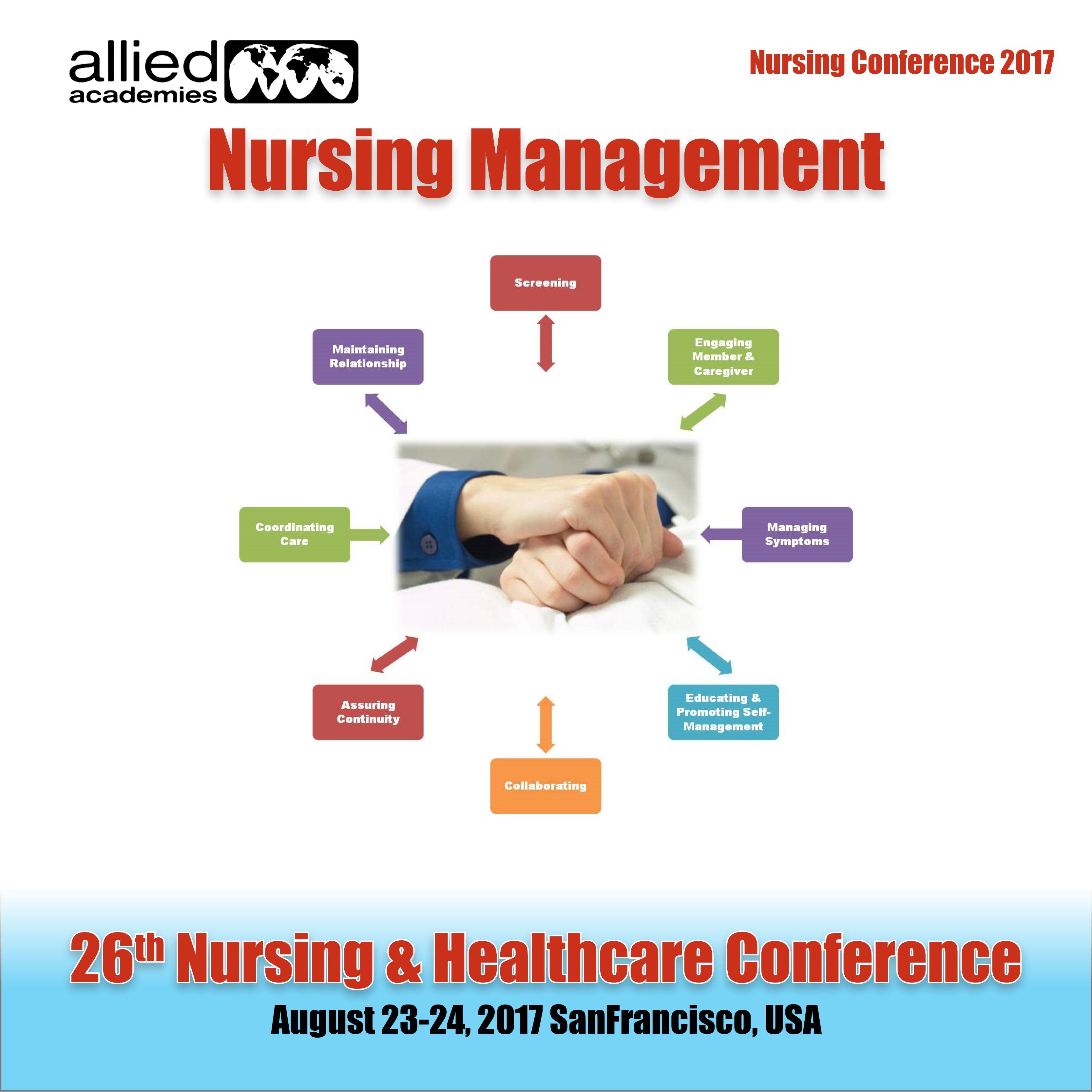 Nursing Management #Nursing management consists of the