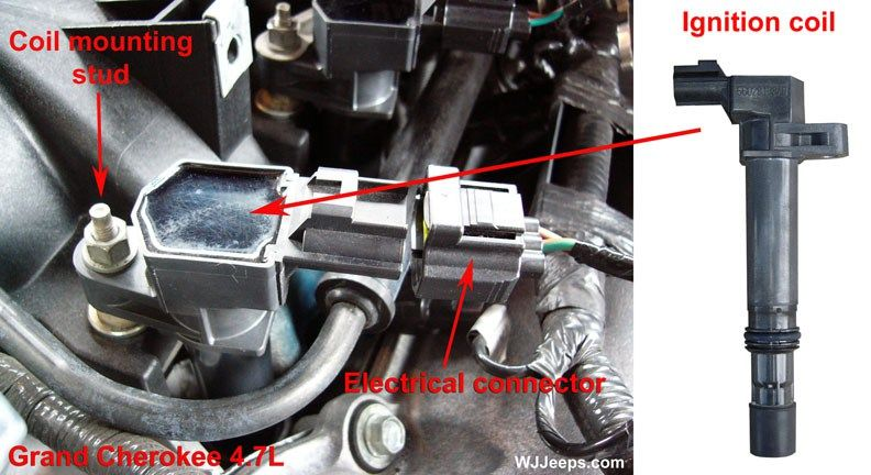 Great Jeep Liberty Ignition Coil Problems