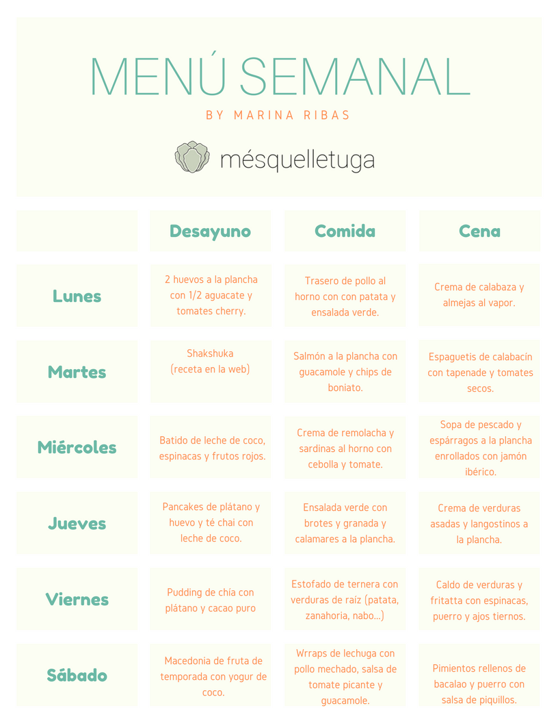 Dieta paleo ejemplo menu