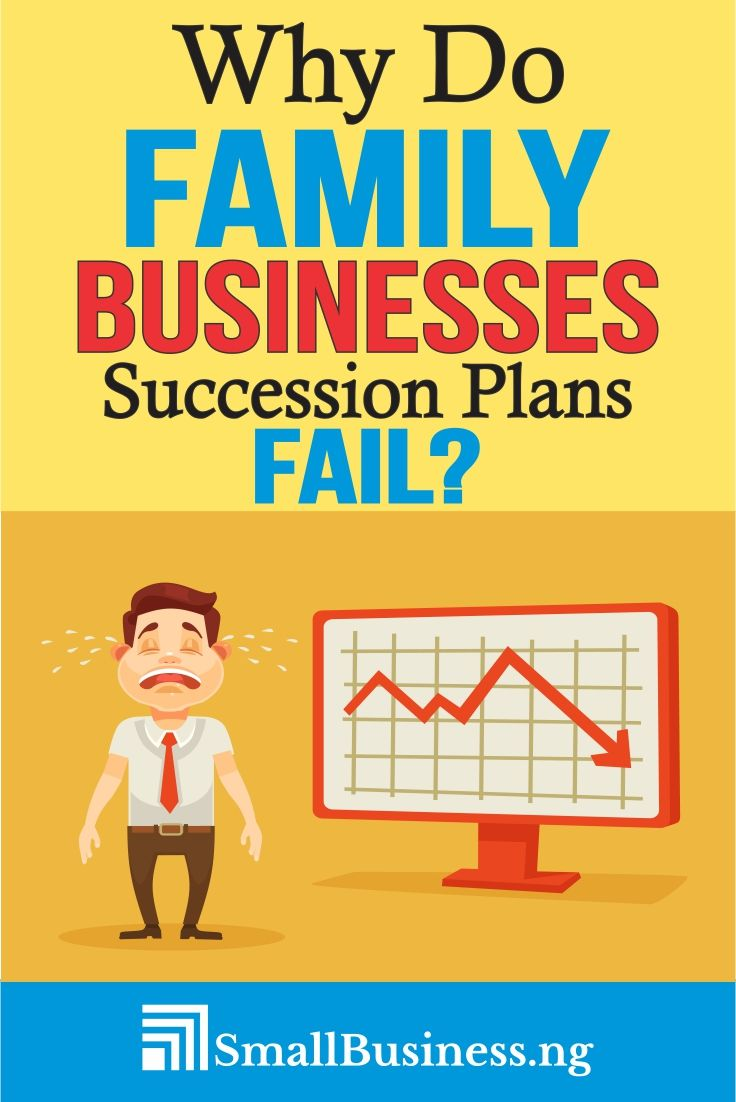 Why Do Family Businesses Fail? Family business, Business