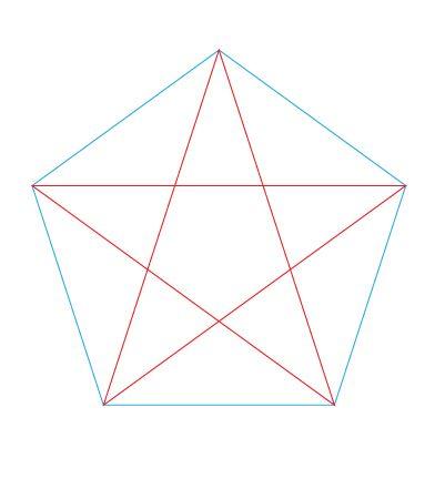 How To Draw A Perfect Star Dibujos De Estrellas Moldes De Estrellas Estrella De Navidad Dibujo