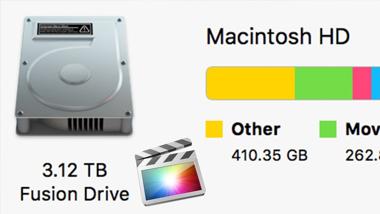Deleted Fcpx Files Videos But Space Is Still Taken Clear Up Space On H With Images Hard Drive Storage Hard Drive
