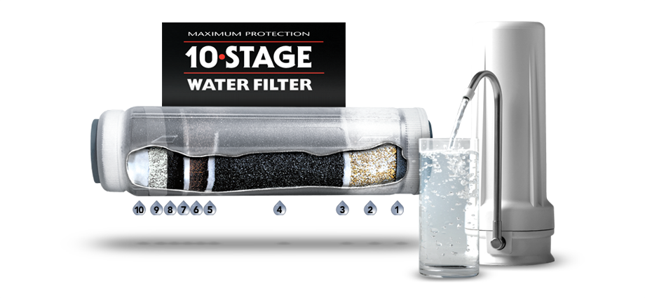 The Best Water Filters Of 2020 Stainless Steel Bottle Countertop Water Filter Best Water Filter