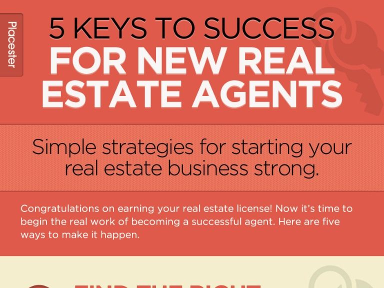 5 Keys To Success for New Real Estate Agents Cool stuff - real estate business plan