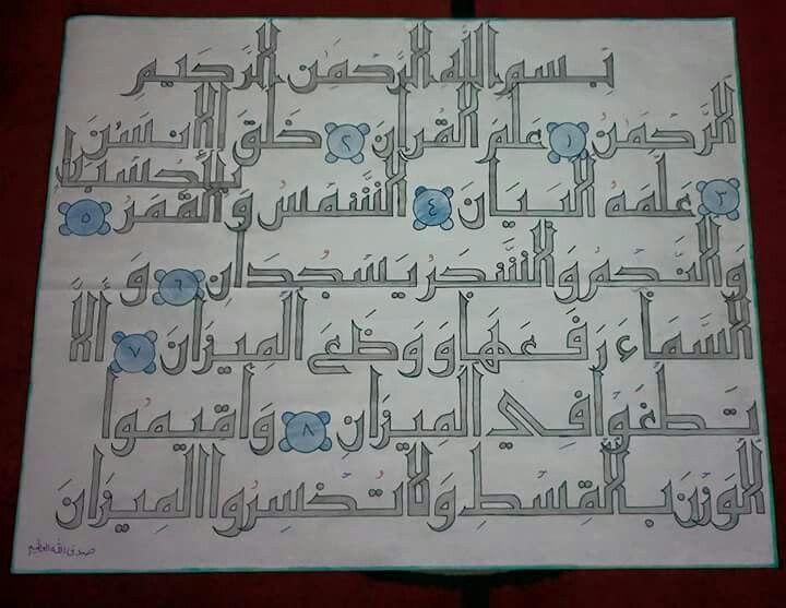 بدايه سوره الرحمن Islamic Calligraphy Photo Wall Decor