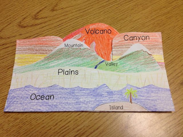 Ginger Snaps: Landforms Activity - SO amazing, the kids are going to love it!!!