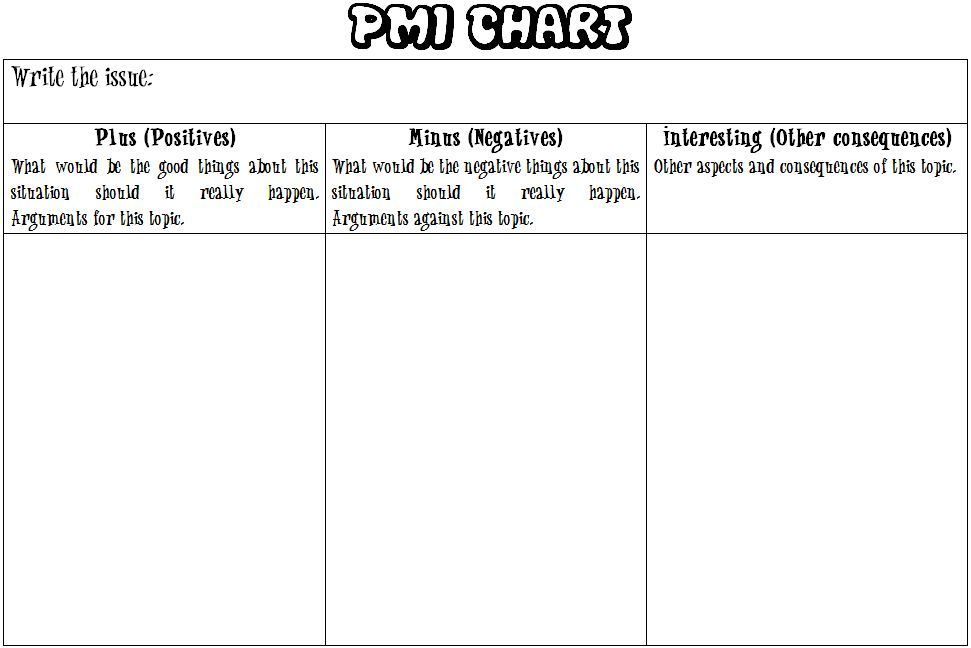Pmi Chart Word Doc Useful For Seeing Both Sides Of An Issue Like