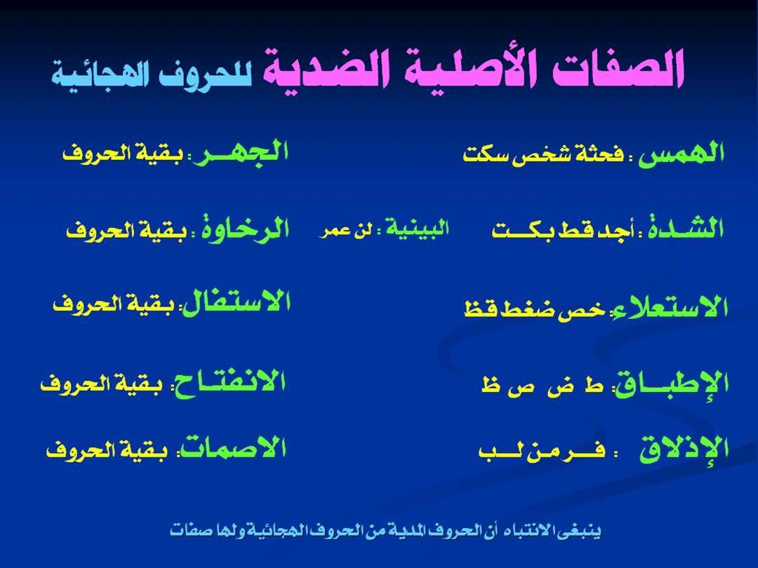 صفات الحروف Islam Facts Facts Quran