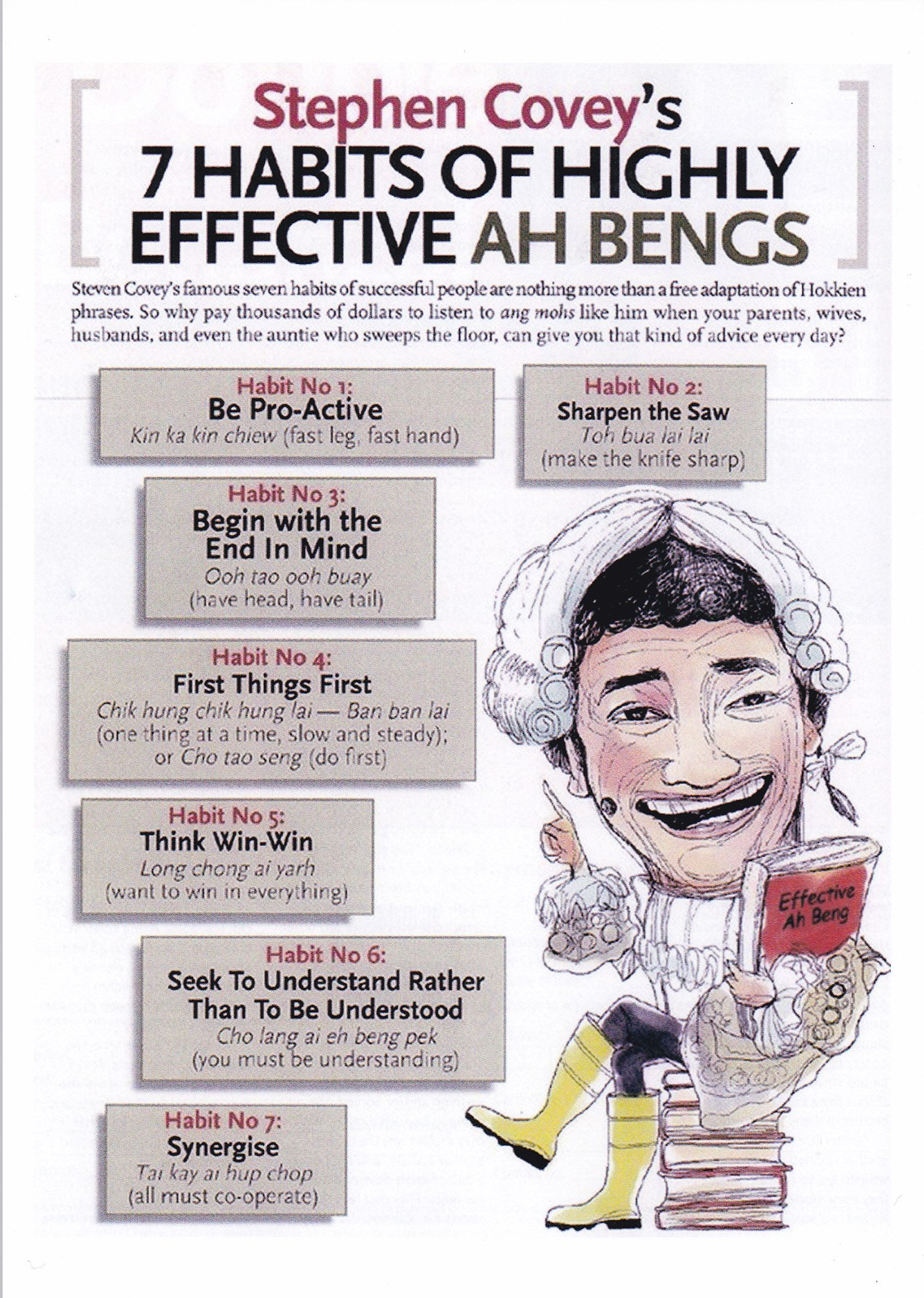 Stephen Covey 7 Habits