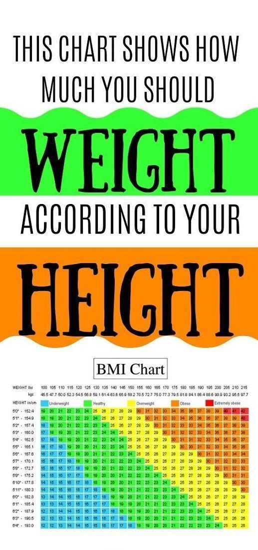 Photo of Here Is How Much Weight Should You Actually Have, According By Your Height
