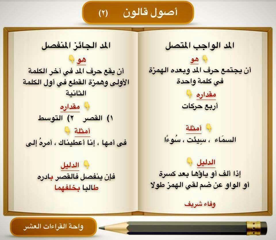 المد المتصل والمد المنفصل Islamic Information Allah Wallpaper Bullet Journal