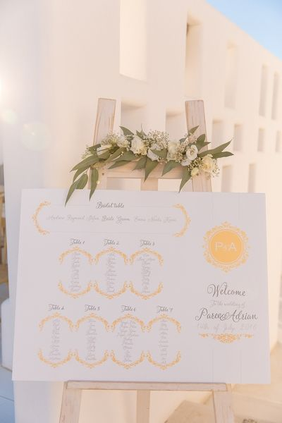 Welcome sign #ideas #seating #plan #guests #decoration