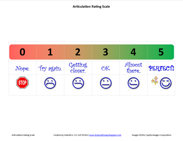 A More Likable Likert Scale  Therapy  Likert Scale