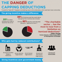 Résultats Google Recherche d'images correspondant à http://thumbnails.visually.netdna-cdn.com/fiscal-cliff-infographic-on-the-danger-of-capping-deductions_50bbc2b85022c_cx0_cy7_cw611_ch611_w215_h215.png