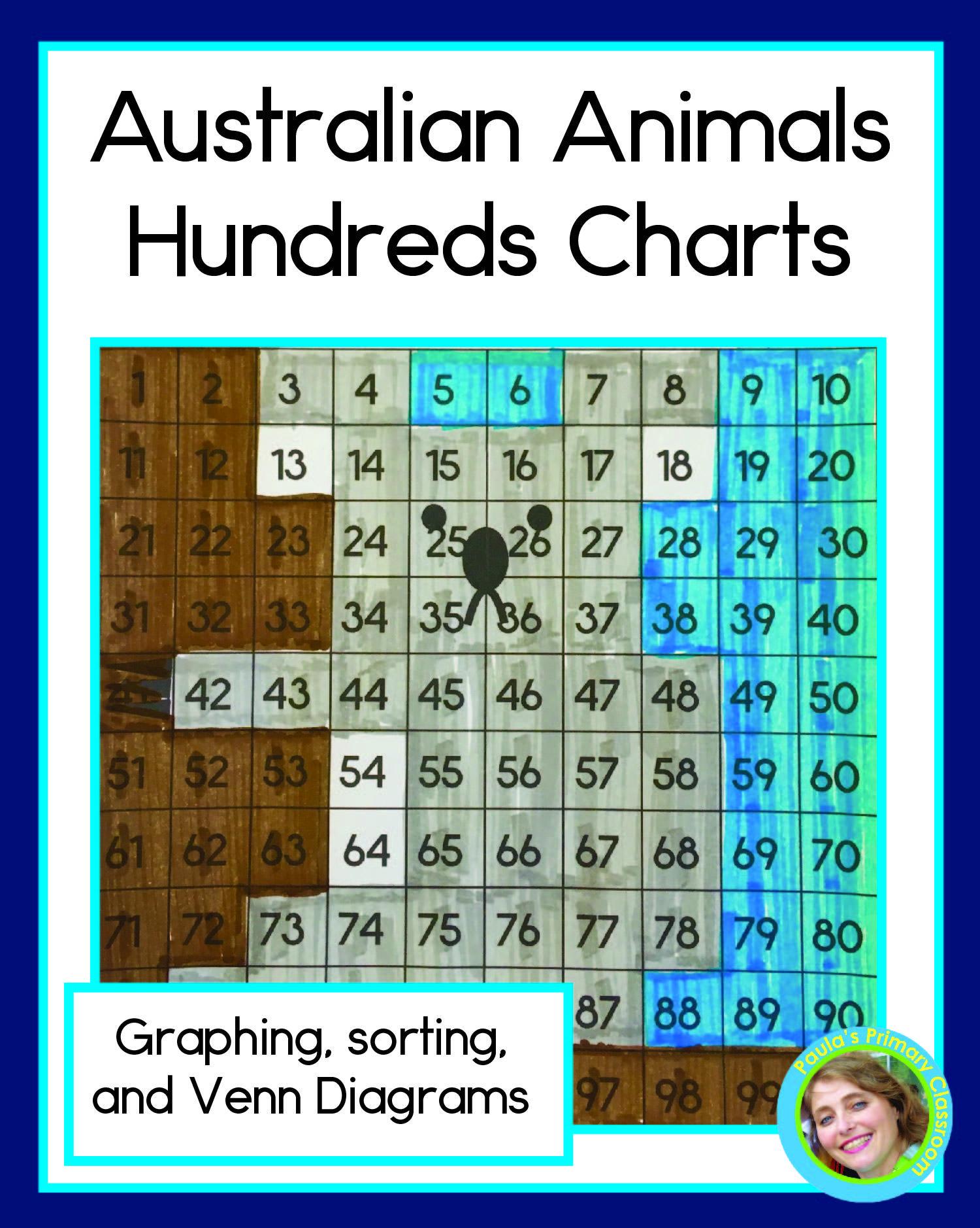 Australian Animal 100 Chart Mystery Pictures Kindergarten
